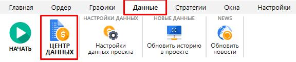 Фидио файлы форекс adr индикатор форекс