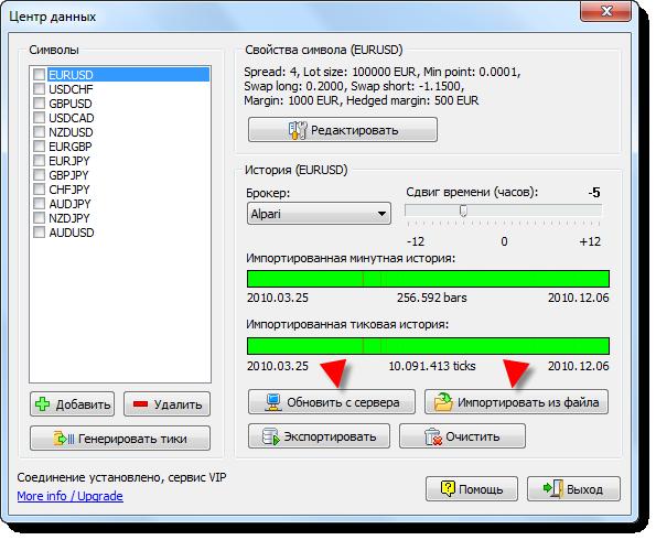 Forex tester 1 import data