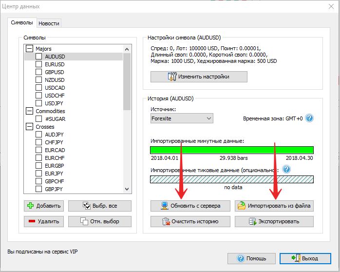 Скачать данные forex в формате metastock баты к рублю конвертер