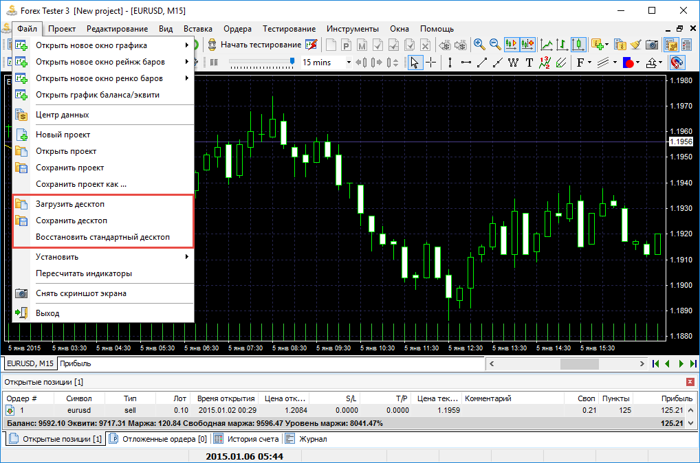 Forex tester review