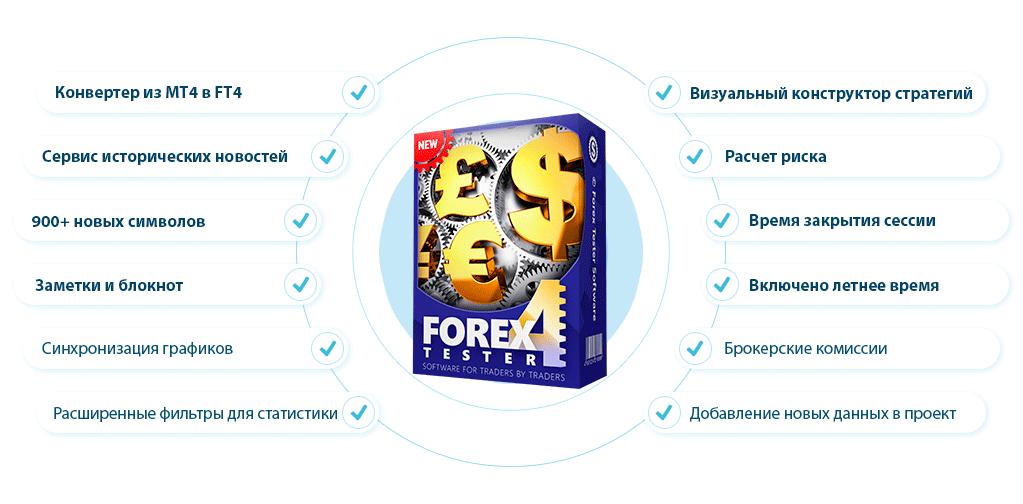 Новые акции от форекс delta trade форекс