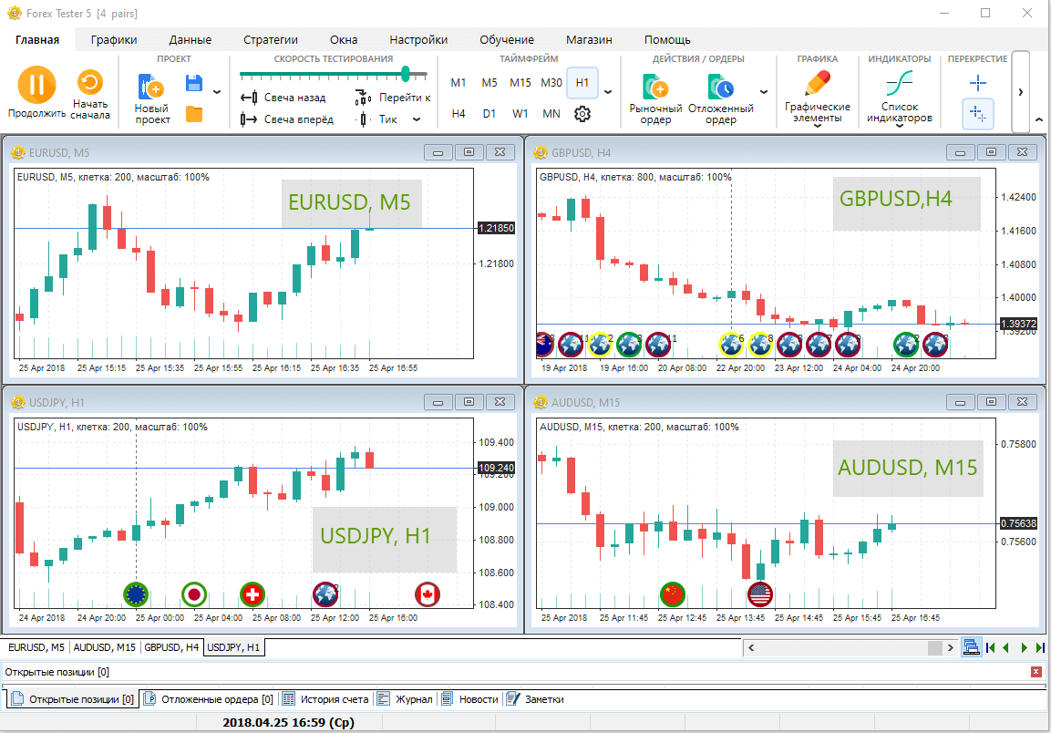 Forex manual backtesting software