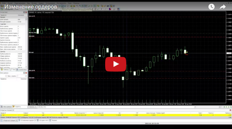 Forex tester video